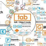 tavola-infographic-cover